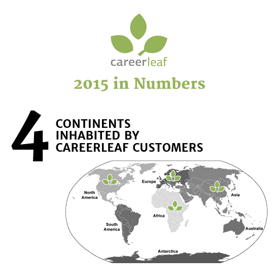 4 Continents with Careerleaf Customers