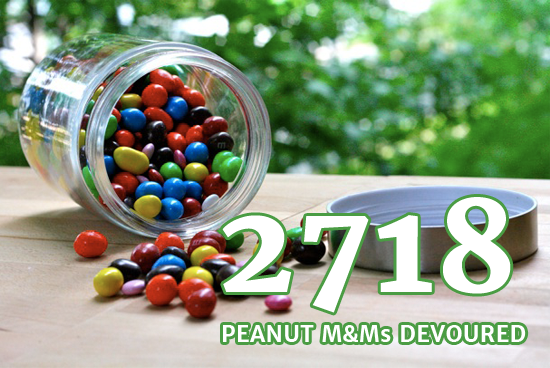 2718 Peanut M&Ms devoured