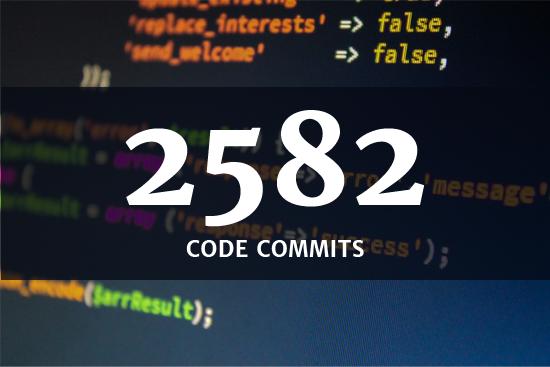 2582 Code Commits