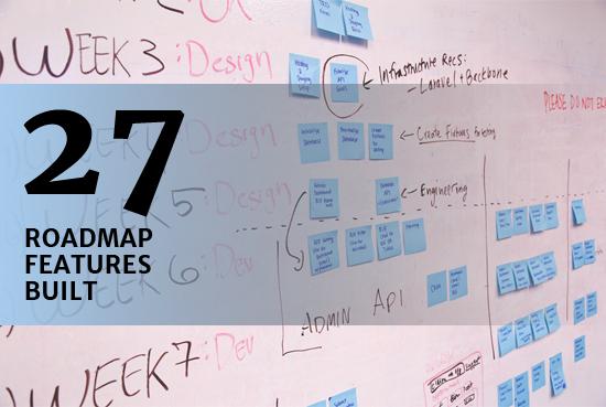 27 Roadmap Features Built
